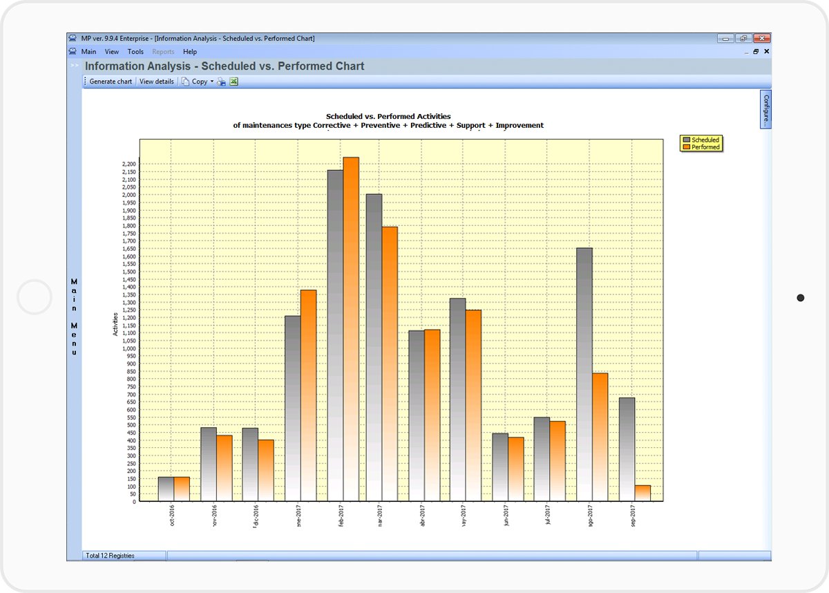 Generate a large number of reports